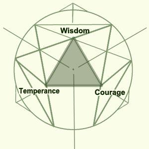 Ostacoli allo sviluppo della comprensione e percezione…
